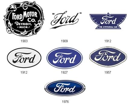 Historia Marca Ford Logo