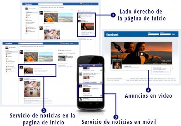 Anuncios Facebook para Empresas Ads