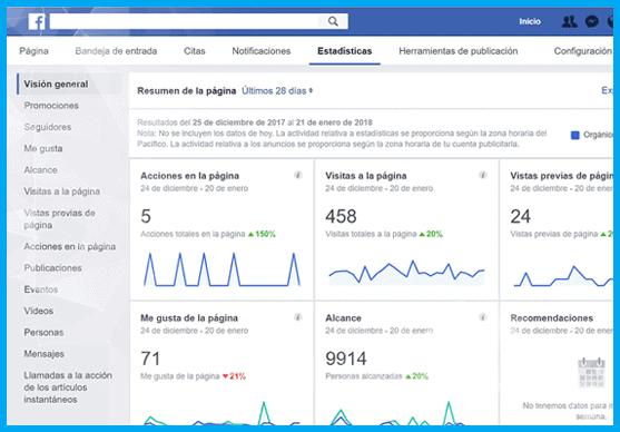 Campañas Facebook Monterrey
